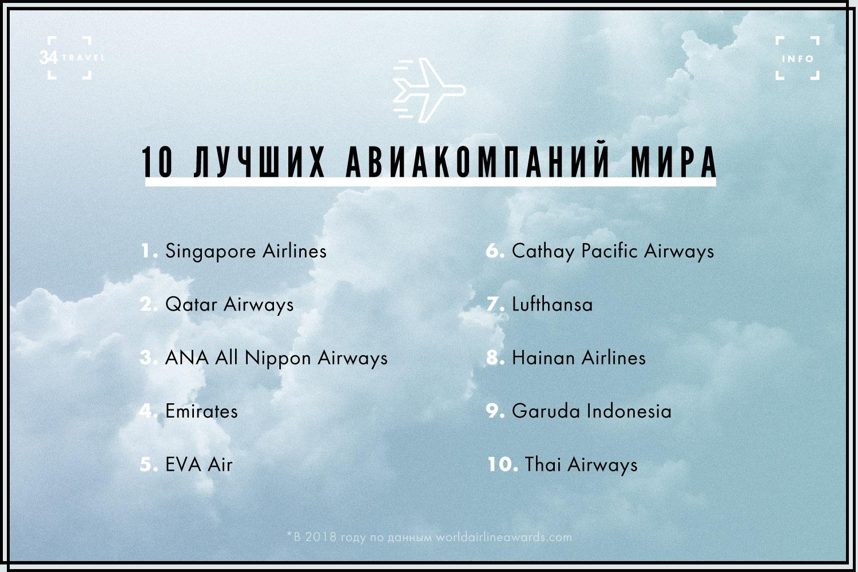 Лучшие авиакомпании Лучшие авиакомпании мира в 2018 1small2