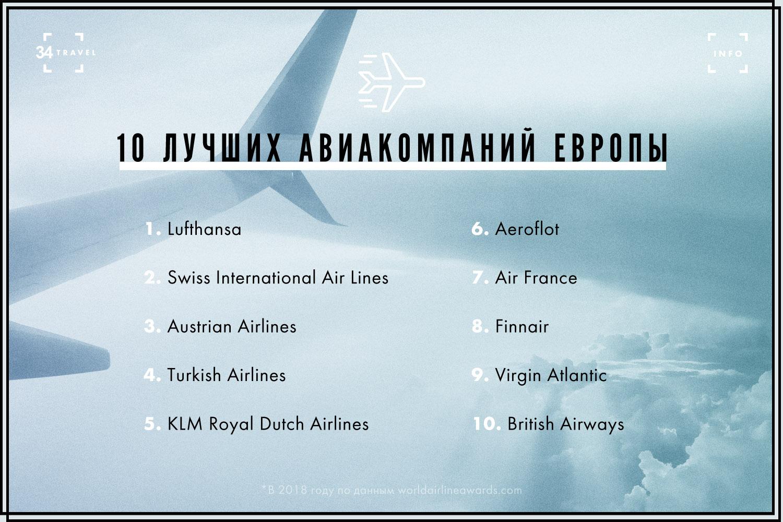 Лучшие авиакомпании Лучшие авиакомпании мира в 2018 2small