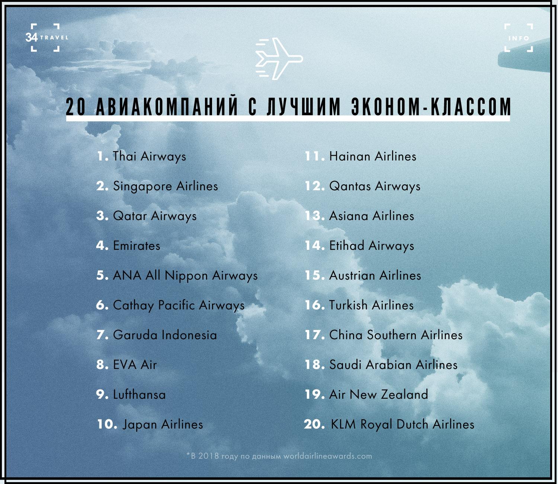Лучшие авиакомпании Лучшие авиакомпании мира в 2018 3small2