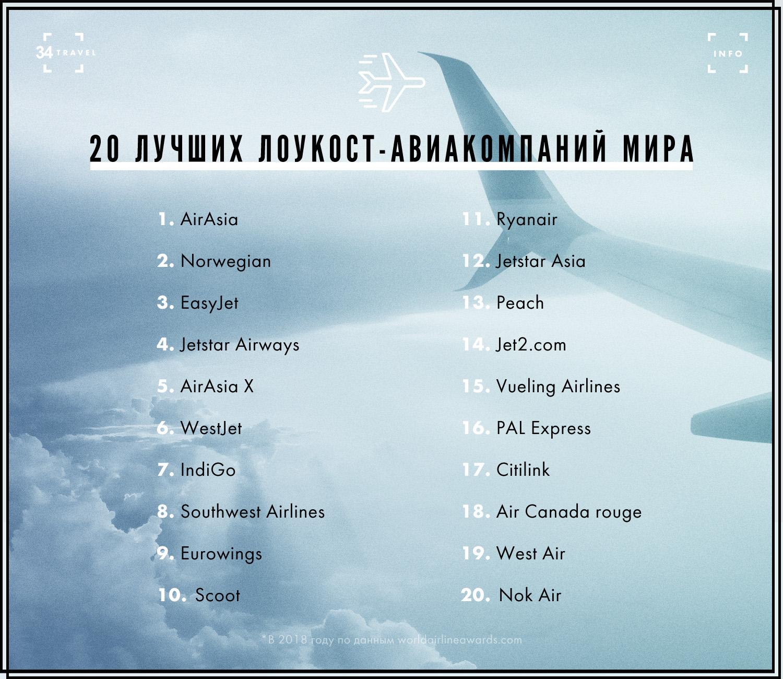 Лучшие авиакомпании Лучшие авиакомпании мира в 2018 4small