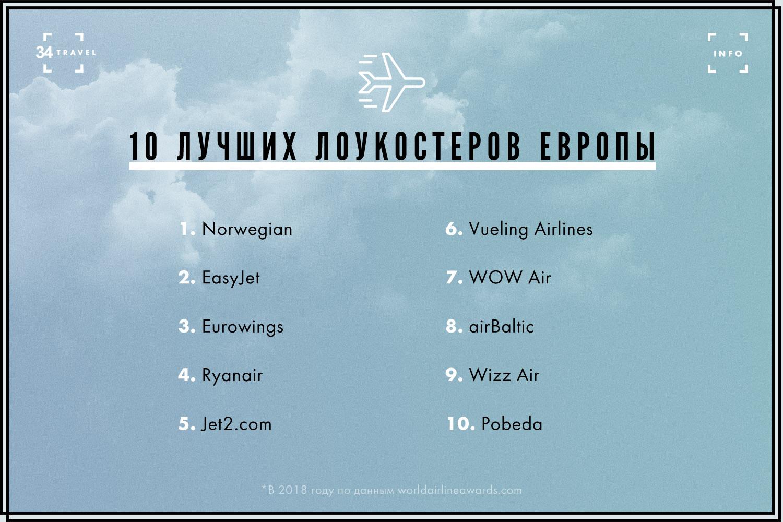 Лучшие авиакомпании Лучшие авиакомпании мира в 2018 5small