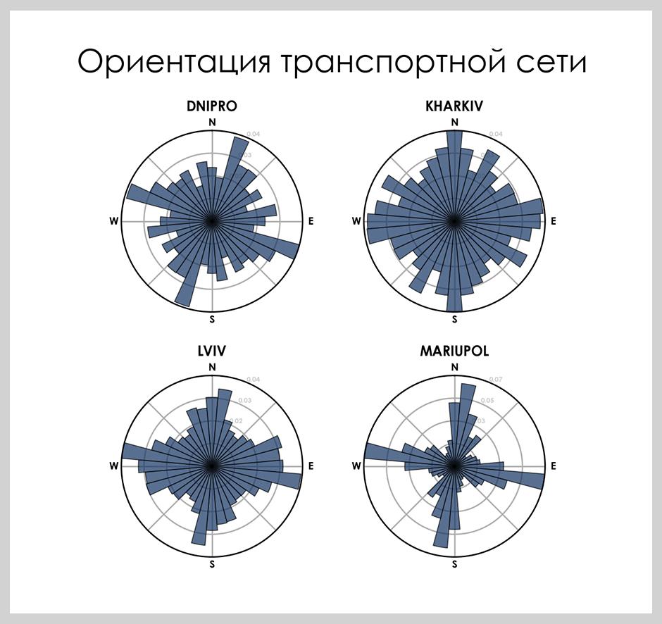Карта дня: визуализация уличной сети городов Карта дня: визуализация уличной сети городов  D1 83 D0 BA D1 80