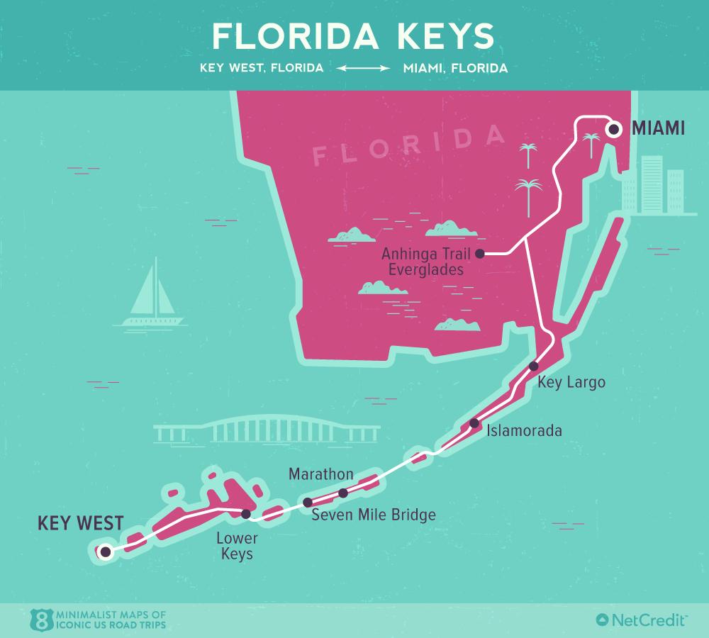 Карта дня: 8 культовых роудтрипов по США Карта дня: 8 культовых роудтрипов по США 04 Minimalist maps of 8 iconic US road trips Florida Keys